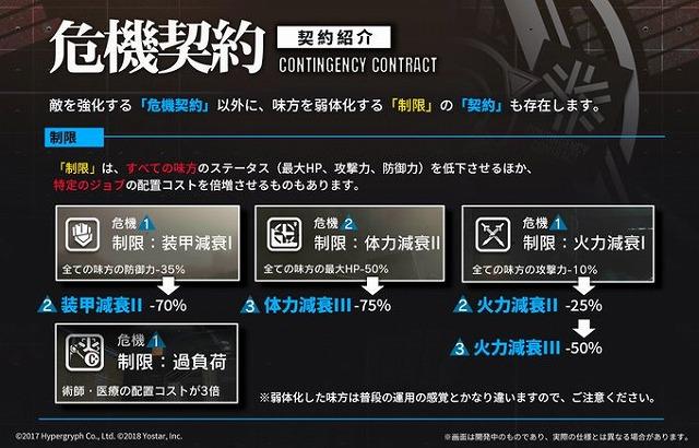 新イベント 危機契約β